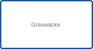 Grauwacke - Eigenschaften, Verwendung & Herkunft